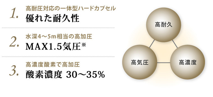酸素カプセルの特徴